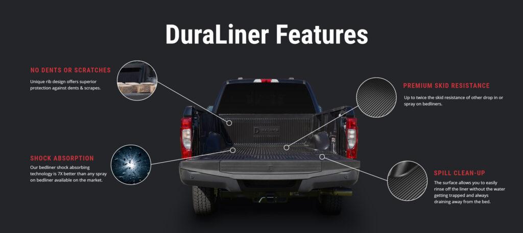 DuraLiner features